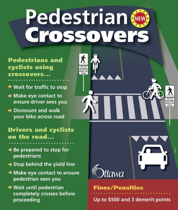How pedestrian crossovers work
